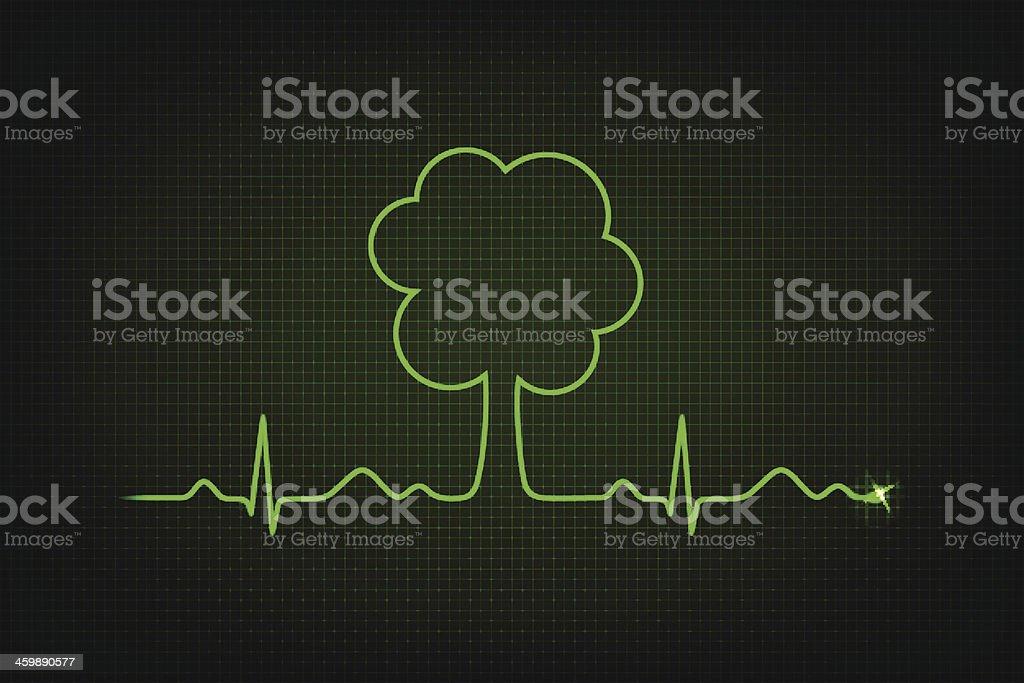 eco heart beat stock