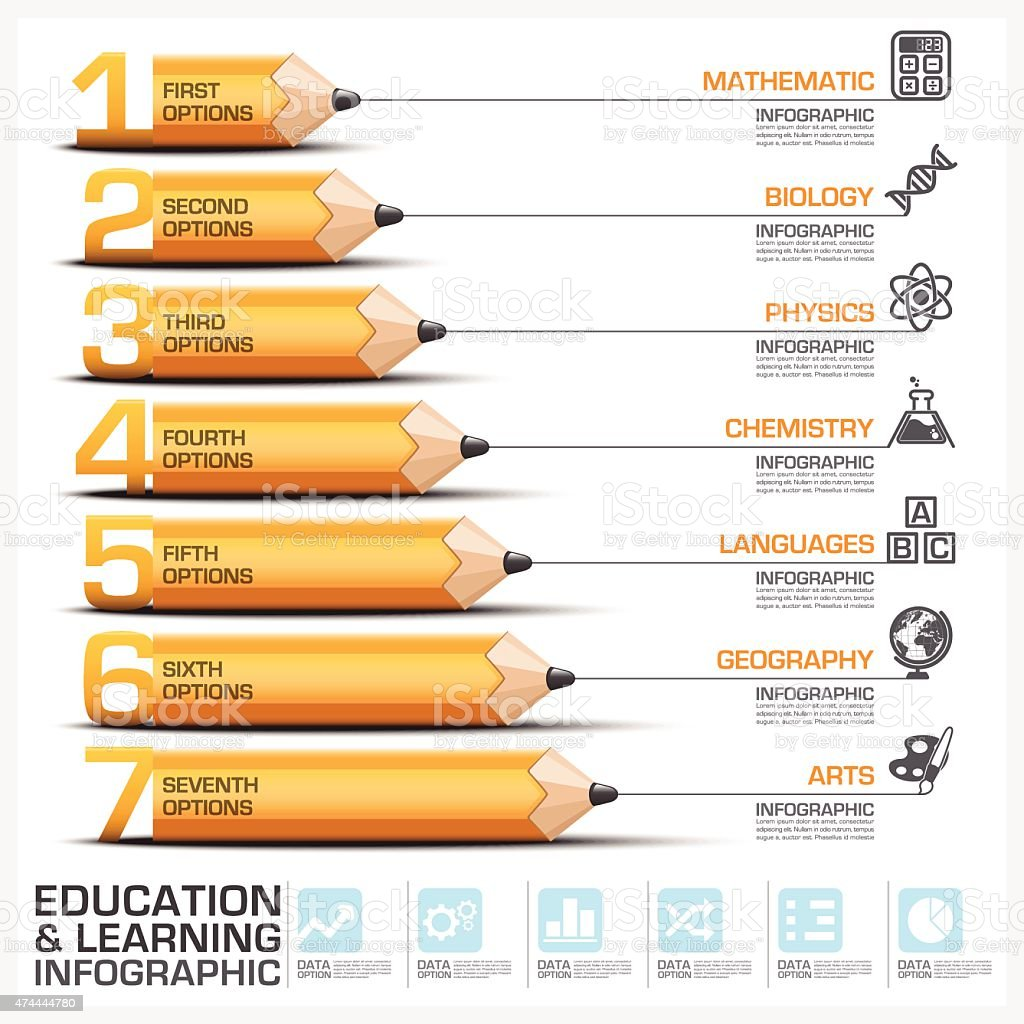 hight resolution of education and learning step infographic with subject of pencil diagram royalty free education and learning