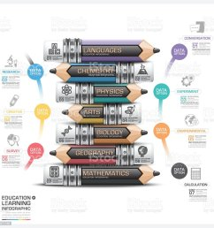 education and learning subject pencil step infographic diagram illustration  [ 1024 x 1024 Pixel ]