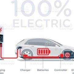 Electric Car Diagram 2001 Honda Civic Belt Scheme Simplified Of Components Stock