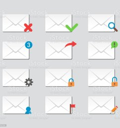 email envelope cover icons communication and office correspondence blank cover address design paper empty card business [ 1024 x 1024 Pixel ]