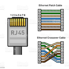 Cat6 Rj45 Socket Wiring Diagram 06 Nissan Sentra Radio Ethernet Connector Pinout Color Code Straight And