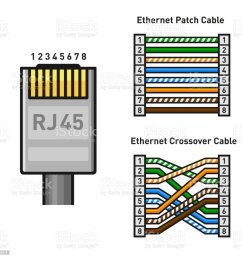 cat6 wiring diagram a and b images gallery [ 1024 x 992 Pixel ]