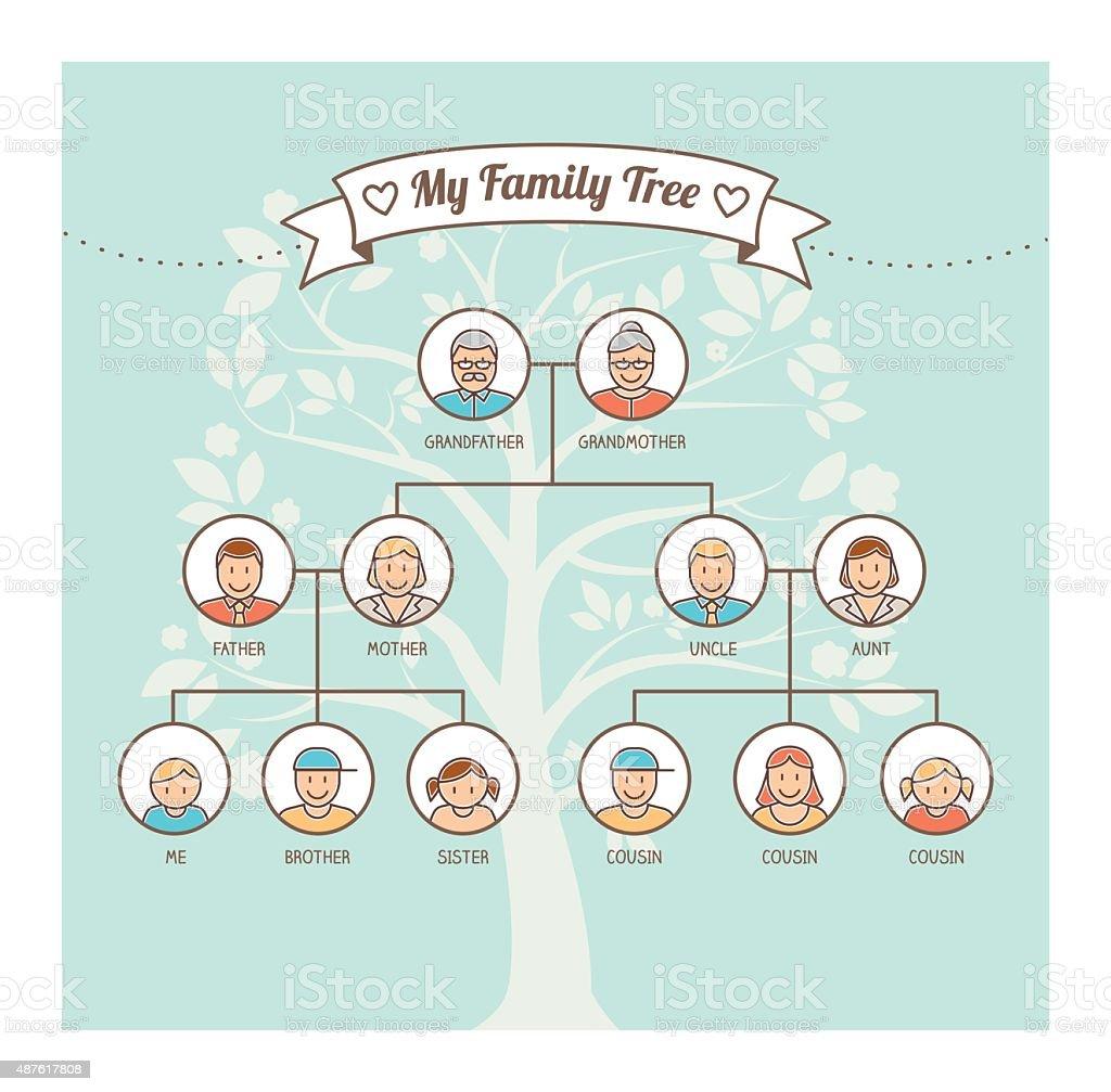 https www istockphoto com illustrations family tree