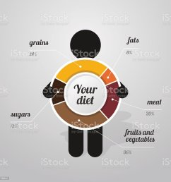 figure man holds graph of healthy diet royalty free figure man holds graph of healthy [ 1024 x 1024 Pixel ]