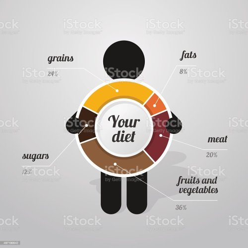 small resolution of figure man holds graph of healthy diet royalty free figure man holds graph of healthy
