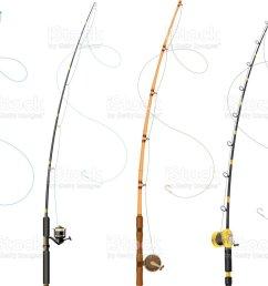 fishing poles illustration  [ 1024 x 830 Pixel ]