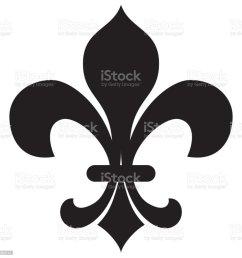 fleur de lis royalty free fleur de lis stock vector art amp more images [ 1024 x 1024 Pixel ]