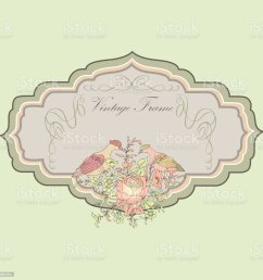 floral spring card birds and flowers vintage label illustration  [ 1024 x 1024 Pixel ]