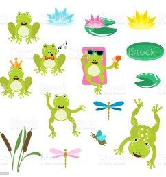 frogs cartoon clipart vector set illustration  [ 1024 x 1023 Pixel ]