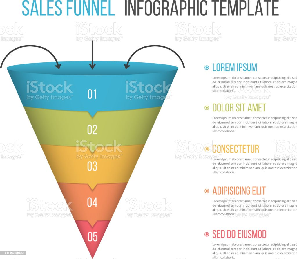 hight resolution of funnel diagram template royalty free funnel diagram template stock vector art amp more images