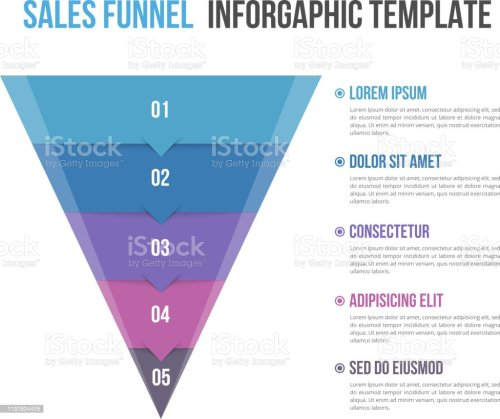 small resolution of funnel diagram template royalty free funnel diagram template stock vector art amp more images