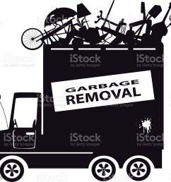 garbage truck clip art ilustraci n de garbage truck clipart y m s vectores libres de derechos [ 1024 x 935 Pixel ]