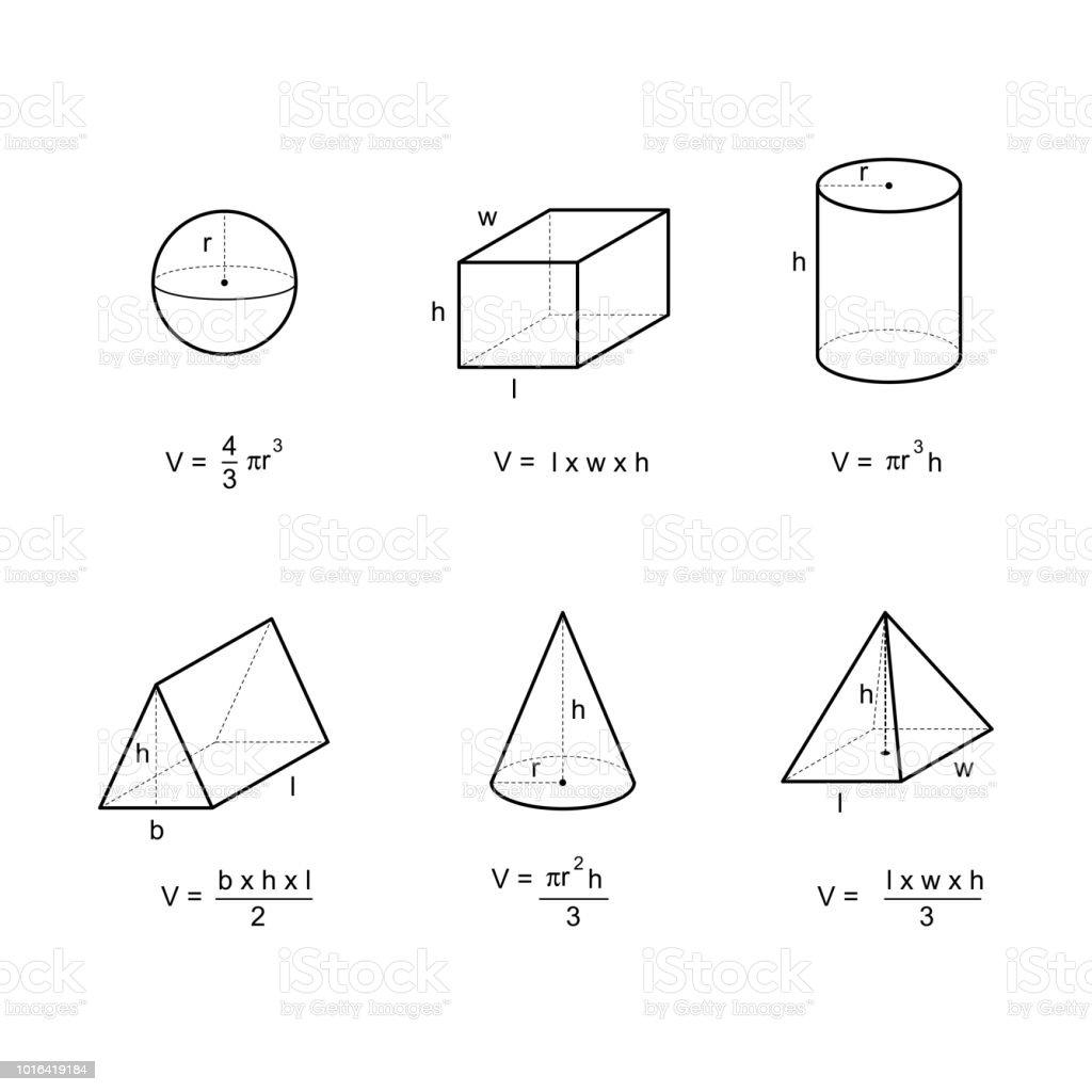 Fläche Und Volumen Formeln Geometrie Auf Weißem