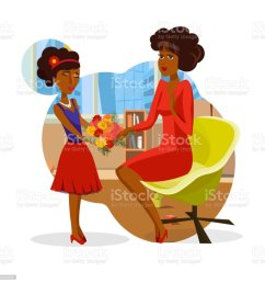 girl giving mom bunch of flowers vector clipart royalty free girl giving mom bunch of [ 1022 x 1024 Pixel ]