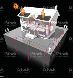 ground source heat pump diagram with floor heating and photovoltaics royalty free stock vector art [ 1024 x 1024 Pixel ]