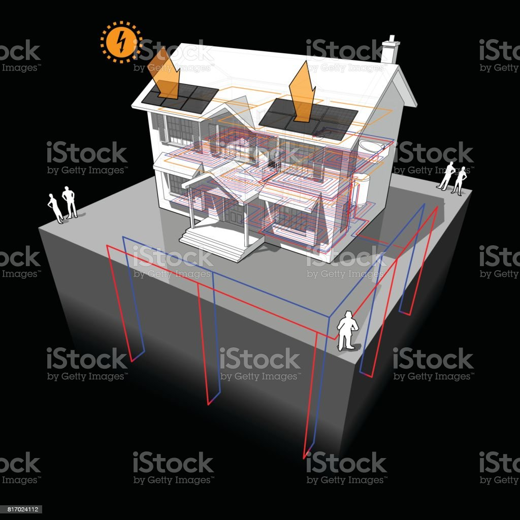hight resolution of ground source heat pump diagram with floor heating and photovoltaics royalty free stock vector art