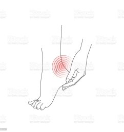 hand and foot pain feet vector illustration royalty free hand and foot pain [ 1024 x 1024 Pixel ]