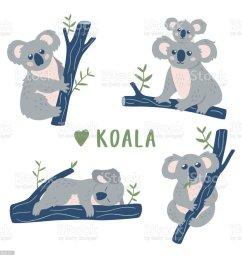 hand drawn doodle koala bears collection cute koala design template vector clipart royalty [ 1024 x 1024 Pixel ]