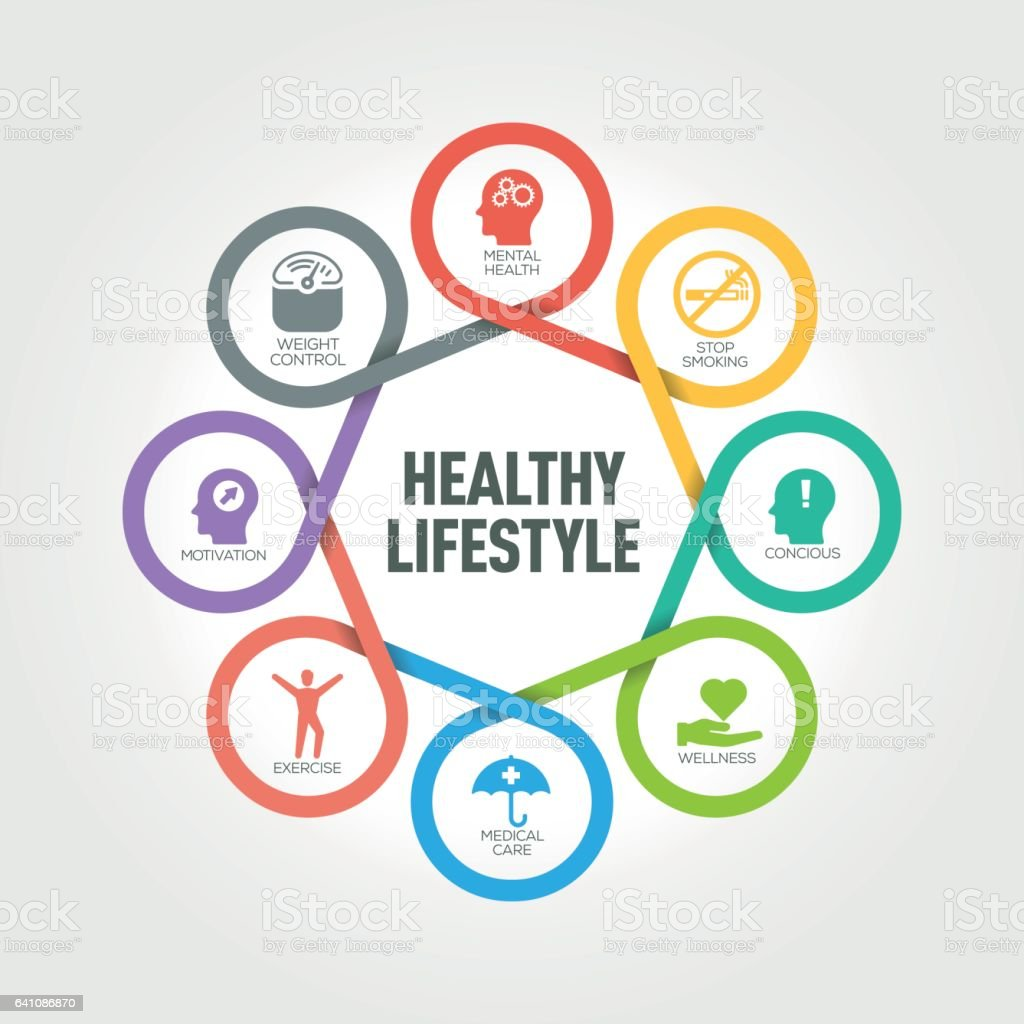 Healthy Lifestyle Infographic With 8 Steps Parts Options