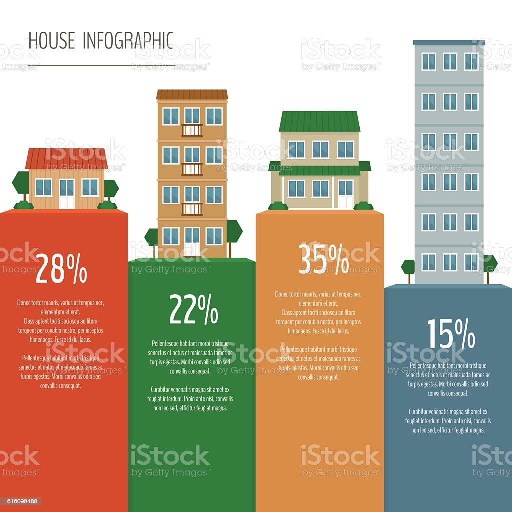 house and real estate