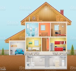 section cross vector clip interior illustrations illustration similar graphics