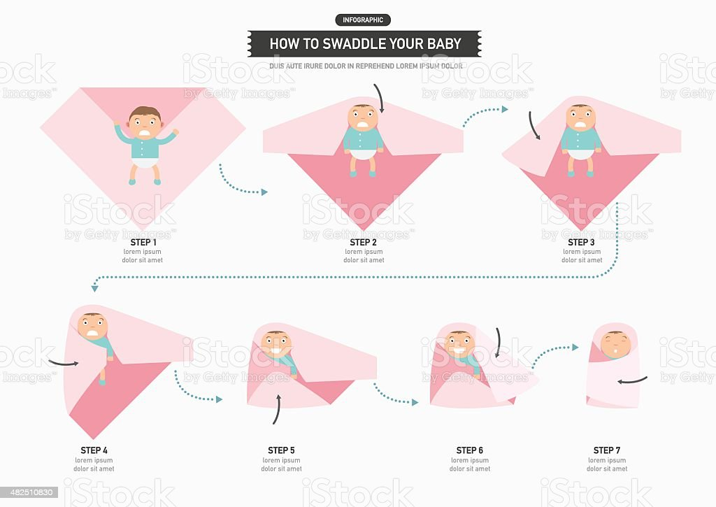 How To Swaddle Your Baby Infographic Stock Illustration ...