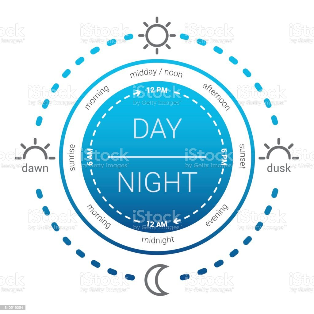 Illustration Of A Clock With The Time Of Day And Am Pm ...