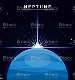 image of the planet neptune the eighth planet of the solar system science and education illustration  [ 1024 x 975 Pixel ]