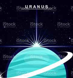 image of the planet uranus the seventh planet of the solar system science and education illustration  [ 1024 x 975 Pixel ]