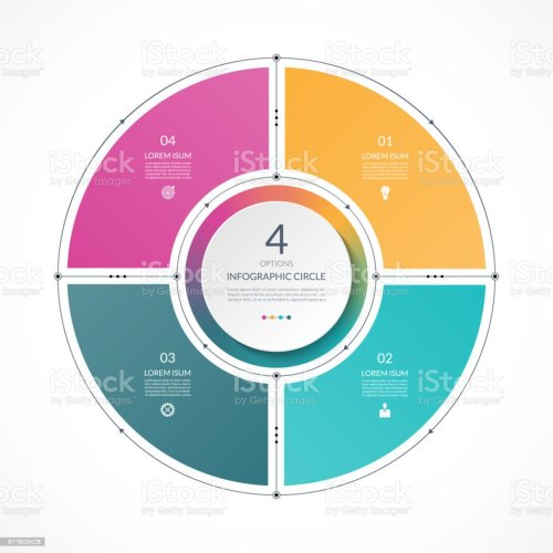 small resolution of infographic circle in thin line flat style business presentation template with 4 options parts steps can be used for cycle diagram graph round chart