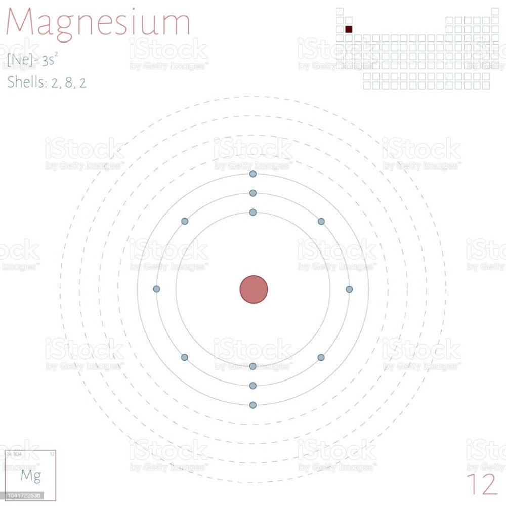 medium resolution of infographic of the element of magnesium illustration