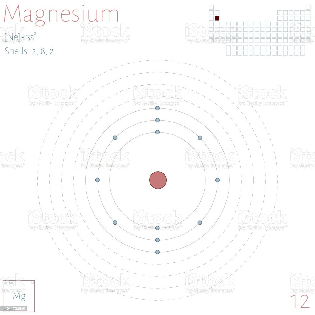 hight resolution of infographic of the element of magnesium illustration