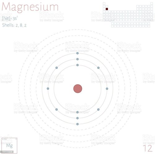 small resolution of infographic of the element of magnesium illustration