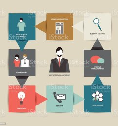 infografiche scatola piatta di diagramma esigenze di business concetto illustrazione royalty free [ 1024 x 1024 Pixel ]