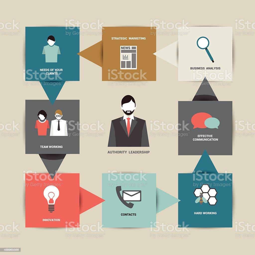 hight resolution of infografiche scatola piatta di diagramma esigenze di business concetto illustrazione royalty free