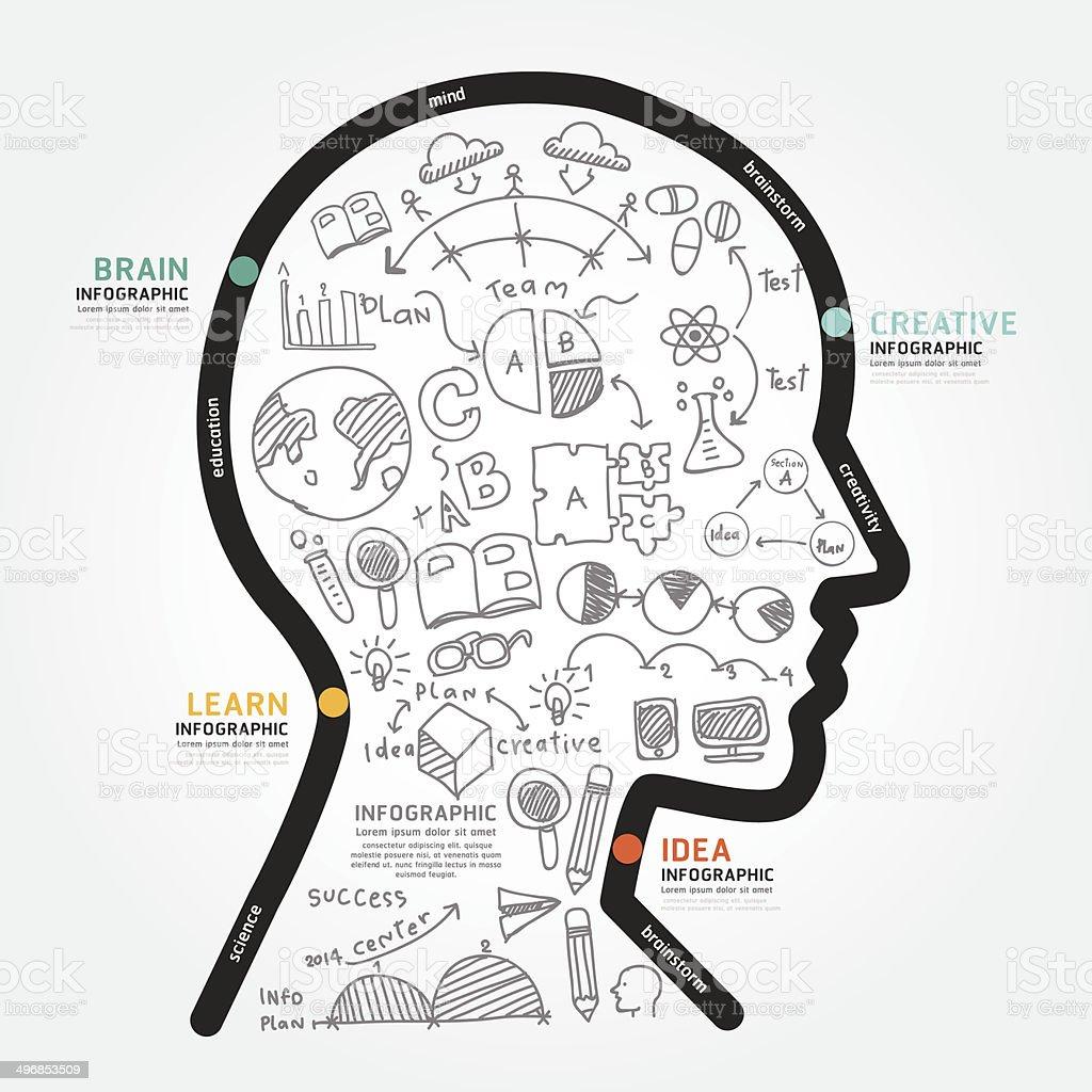 Infographics Vector Head Design Diagram Line Style