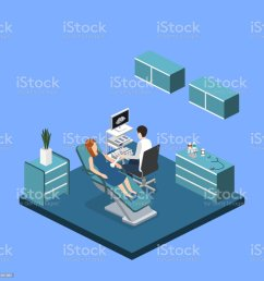 isometric 3d vector illustration pregnant woman at a doctor s appointment illustration  [ 1024 x 1024 Pixel ]