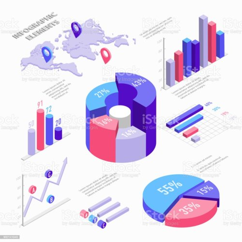 small resolution of isometric infographic elements with charts diagram pie chart world map with pins and