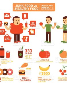 Junk food and healthy infographics illustration also stock vector art  more rh istockphoto