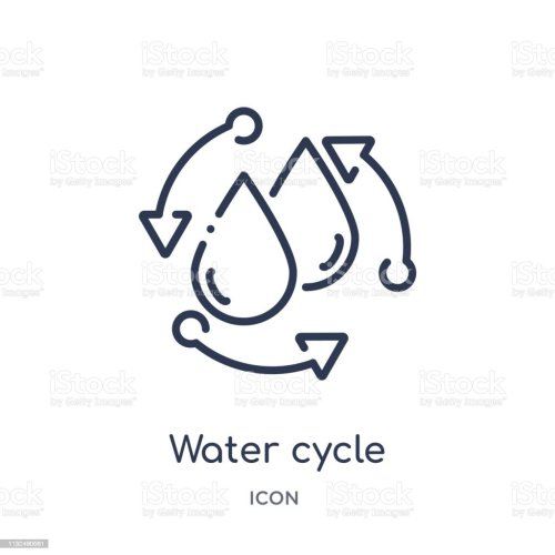 small resolution of linear water cycle icon from ecology outline collection thin line water cycle vector isolated on