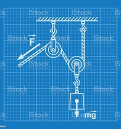 loaded movable pulleys and rope blueprint illustration  [ 1024 x 1024 Pixel ]