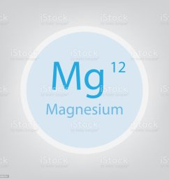 magnesium mg chemical element icon illustration  [ 1024 x 1024 Pixel ]