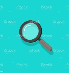 magnifying glass vector icon flat cartoon magnifier or loupe symbol isolated clipart royalty free [ 1024 x 1024 Pixel ]