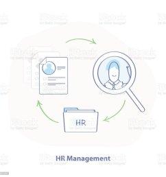 hr management flat line illustration concept of human resources management illustration  [ 1024 x 1024 Pixel ]