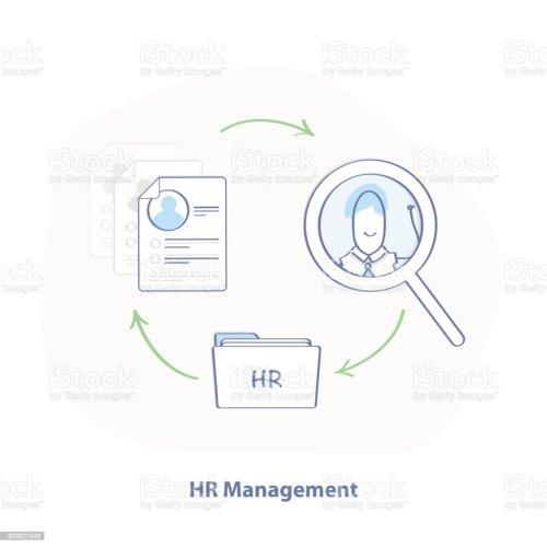 small resolution of hr management flat line illustration concept of human resources management illustration