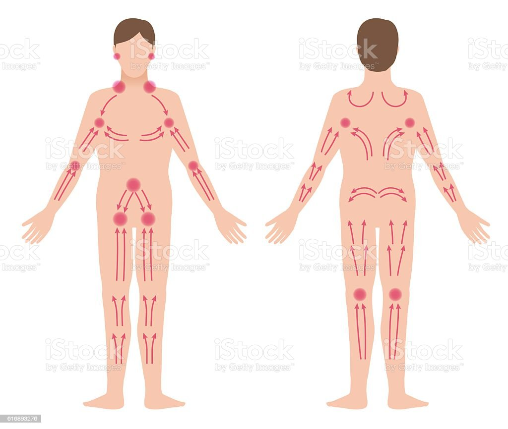 foot massage therapy diagram wiring plc star delta mans lymphatic treatment of the swelling
