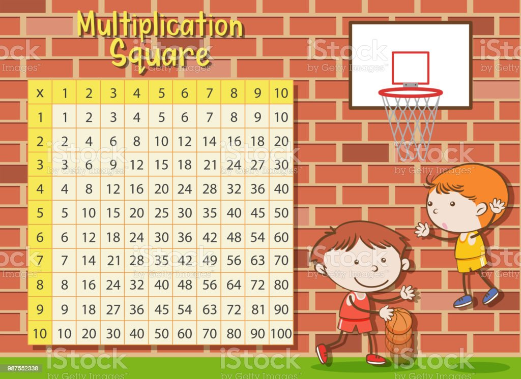 a math multiplication square