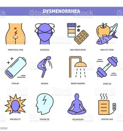 menstrual pain icon set in line style royalty free menstrual pain icon set in line [ 1024 x 1024 Pixel ]