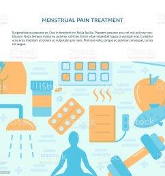 menstruation pain treatment concept banner in flat style illustration  [ 1024 x 1024 Pixel ]